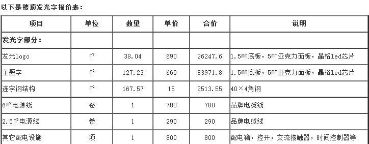 楼顶发光字价格[2017最新报价]